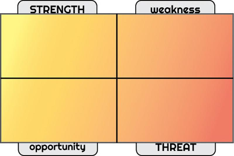 Áp dụng SWOT để định hướng ngành nghề