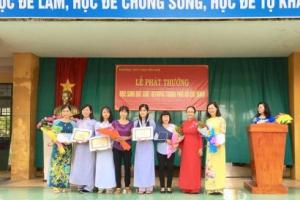 WElearn Nguyễn Thị Long