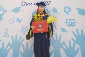 WElearn Lương Thị Phương Thảo